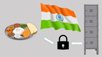 Four pictures on a gray background: a stack of four small lockers, an Indian flag, a padlock, and a plate of Indian food including bread, rice, and sauces. Arrows point from the lockers to the padlock, and from the padlock to the food.